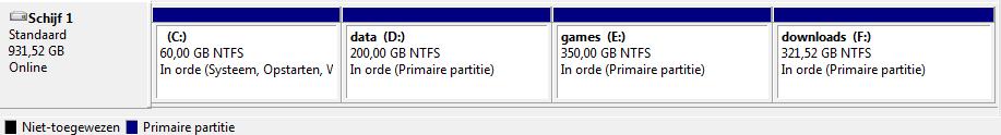 Een voorbeeld van een 1tb schijf die opgedeeld is in vier partities
