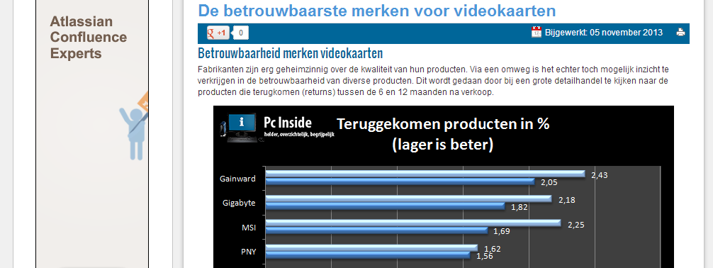 afbeelding van de toevoeging van de betrouwbaarste merken per categorie op de vernieuwde site van pcinside