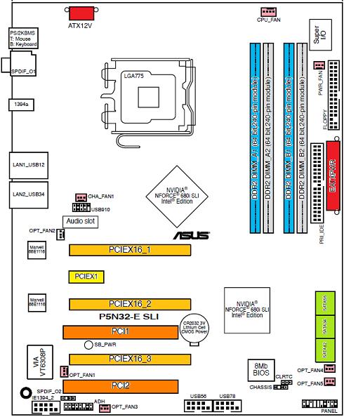 afbeelding van een overzicht van alle interne sloten en connectoren van uw moederbord