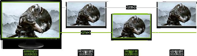 afbeelding van nVidia alternate frame rendering