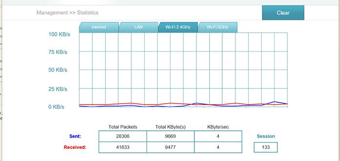 dlink-dir-842-ac1200-wifi-router-review-live-statistics